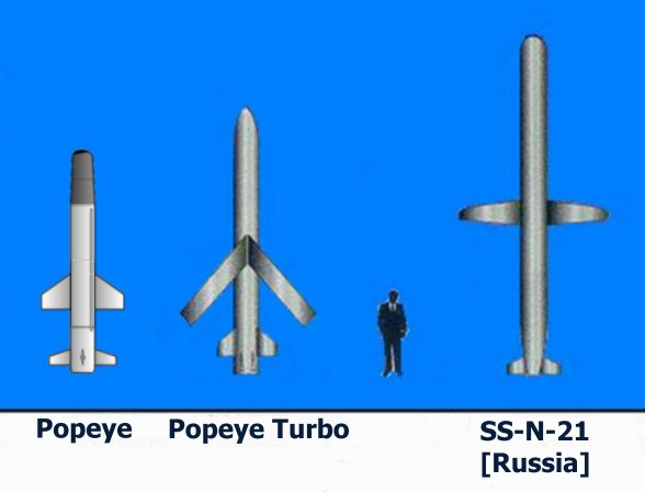 Popeye Turbo - Israel Special Weapons