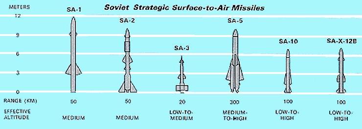 איראן :שגרנו טילים מסוריה לכור בדימונה בלילה  ולמפעל טילים בישראל -בעולם מדווחים שאיראן תקפה את הכור בדימונה 87_sam