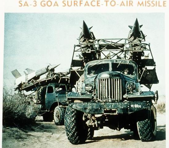 S 125 Sa 3 Goa Russia Soviet Nuclear Forces