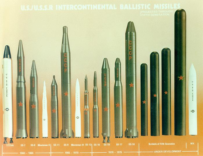 ICBM Intercontinental Ballistic Missiles - Russian ...